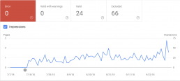 Google's Updated Search Console Indexing